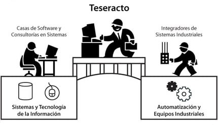teseracto - experiencia